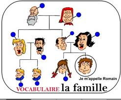 La Famille